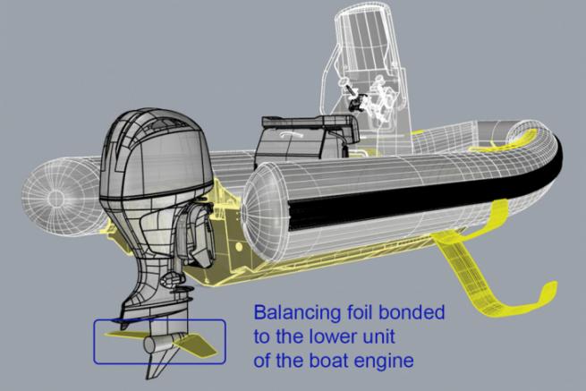 Pegado de láminas en la base del motor fuera de borda para SEAir