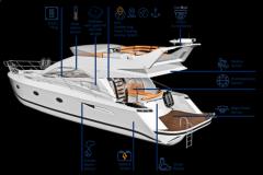 Monitoreo de barcos con ZigBoat de Glomex